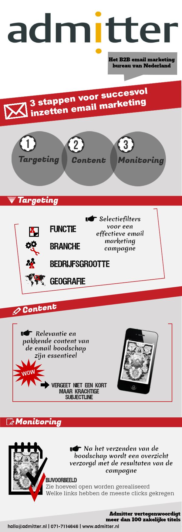 3 stappen voor succesvol inzetten email marketing [infographic]