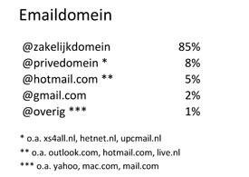 Emaildomeinen Dienstverlening border=0