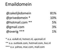 Emaildomeinen Industrie border=0