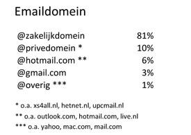 Emaildomeinen Overheid border=0