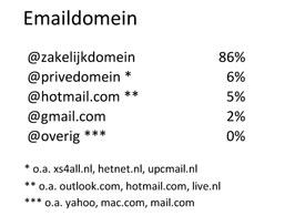 Emaildomeinen Retail border=0
