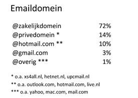 Emaildomeinen Transport & Vervoer border=0