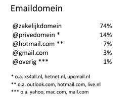 Emaildomeinen Verhuur border=0